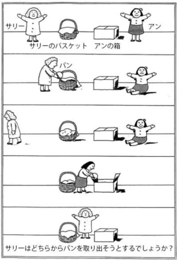 テスト アスペルガー 症候群