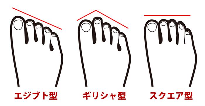 「足の形」の画像検索結果